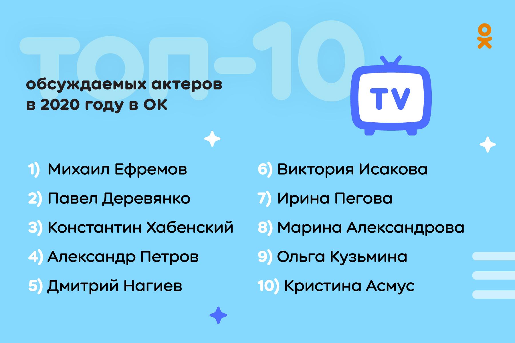 Главные новости Одноклассников за декабрь, которые нельзя пропустить