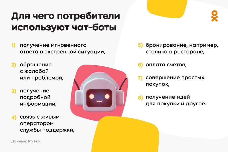 Как сделать чат-бота в Одноклассниках