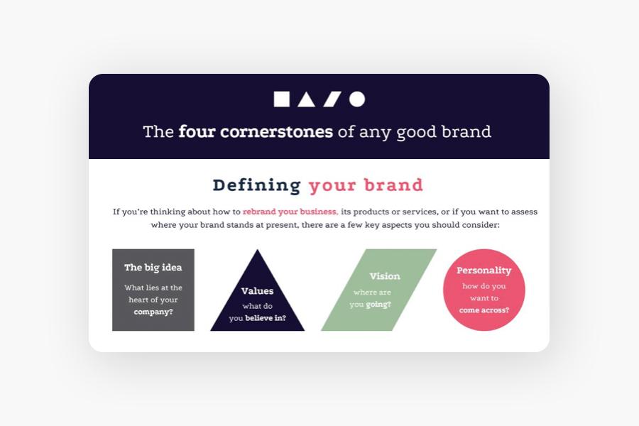 Планерка: разбираемся в сегментах потребителей от Nielsen, изучаем тренды в дизайне и создаем успешный бренд