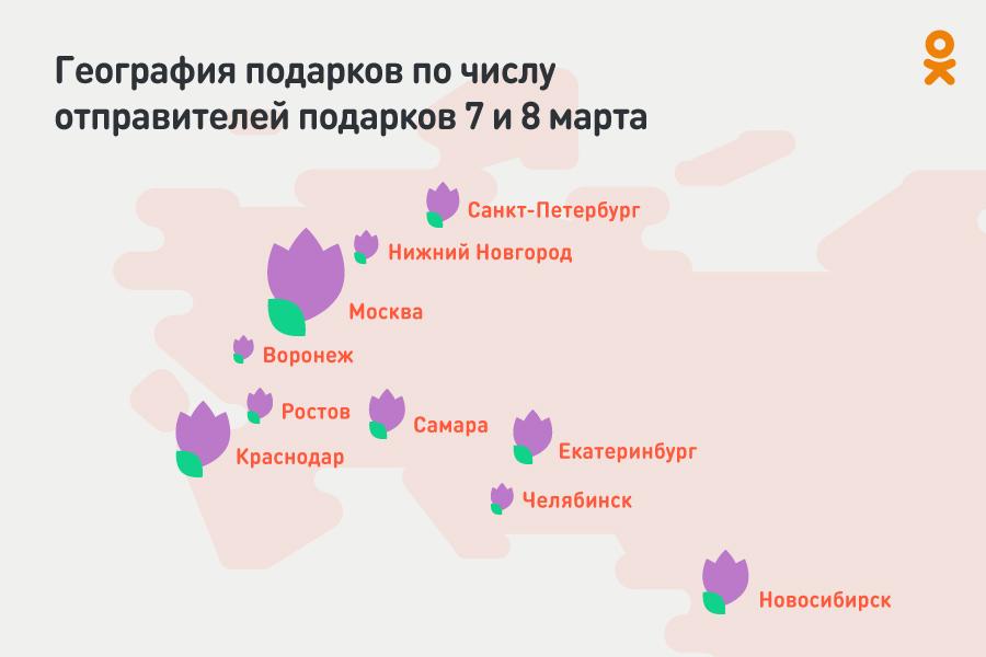 Пользователи Одноклассников отправили друг другу  рекордные полмиллиарда подарков в минувшие праздники