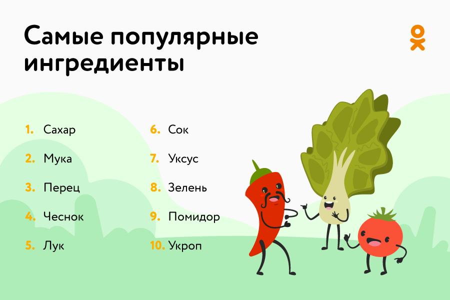 Рецепт гречки стал самым популярным среди веганов