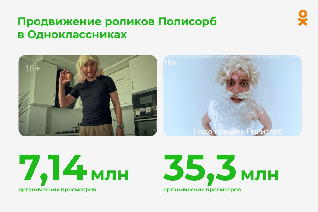 Продвижение роликов Полисорб в Одноклассниках: авторские кейсы и новые форматы взаимодействия с аудиторией