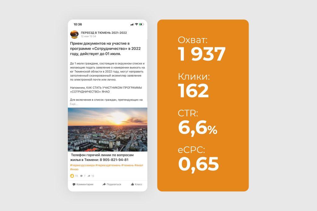 КЕЙС: Как агентство недвижимости привлекает до 100 клиентов из Одноклассников на 10 тыс рублей в год